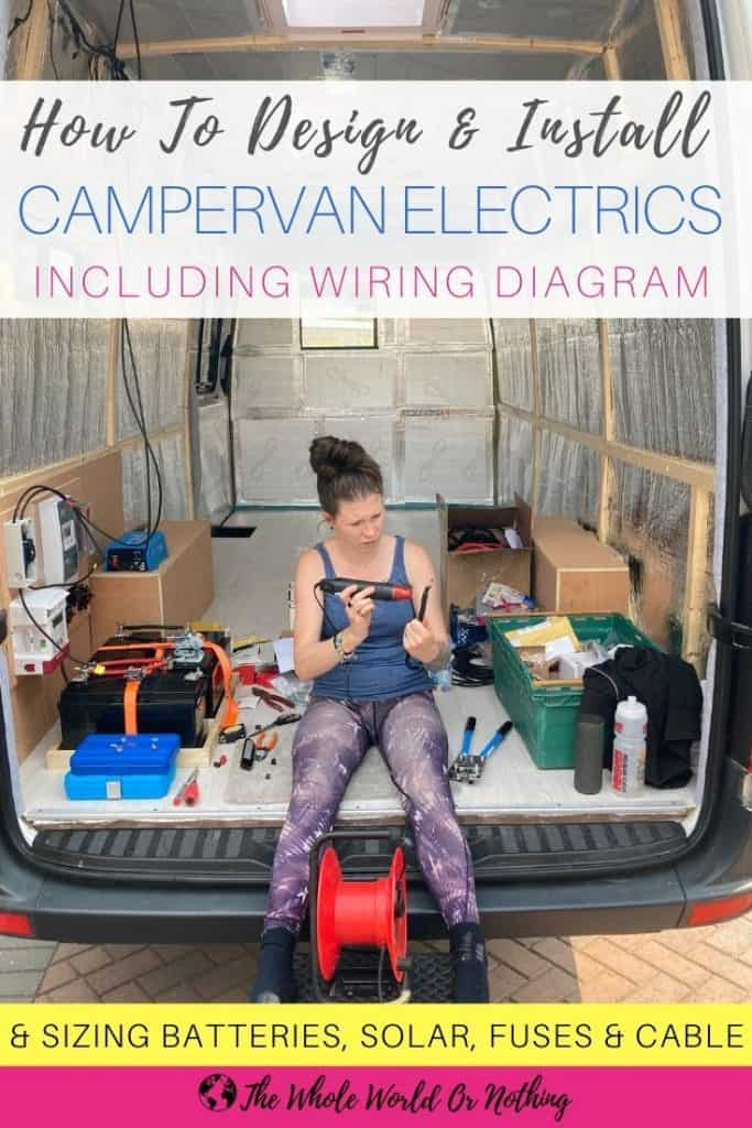 campervan electrics with text overlay how to design and install campervan electrics including wiring diagram